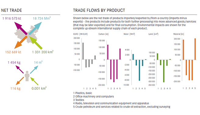 slider trade flows china